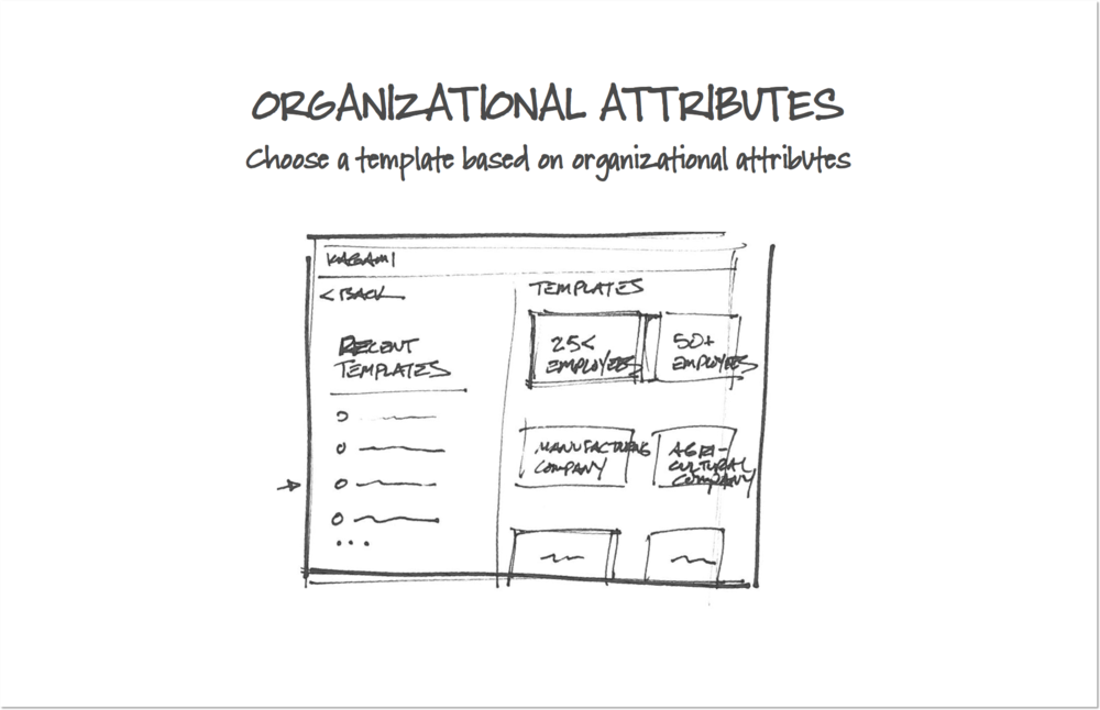 Organizational Attributes.png