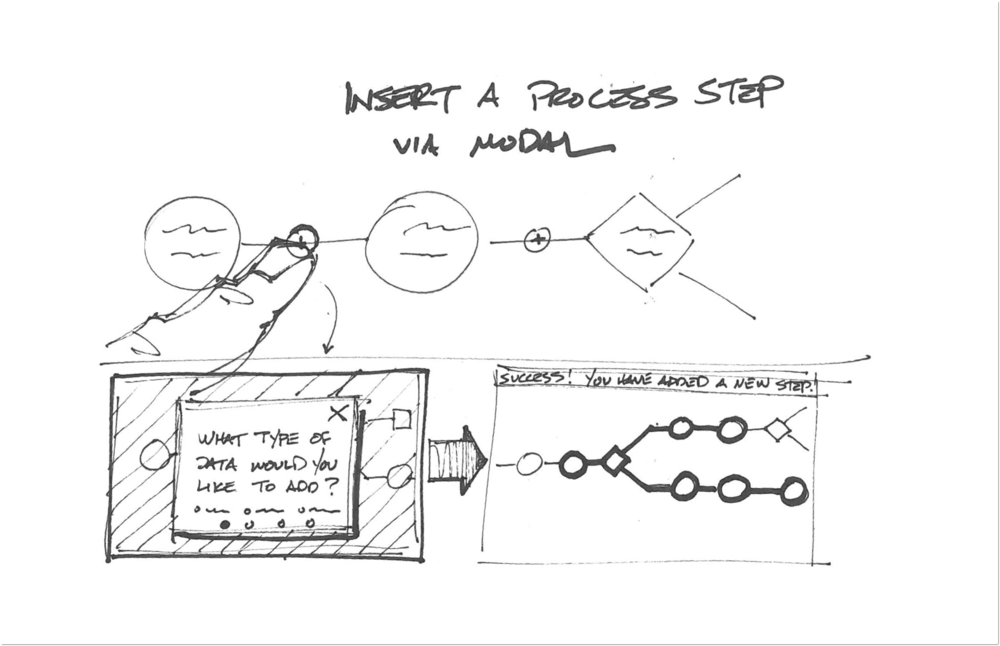 Insert a process step.png