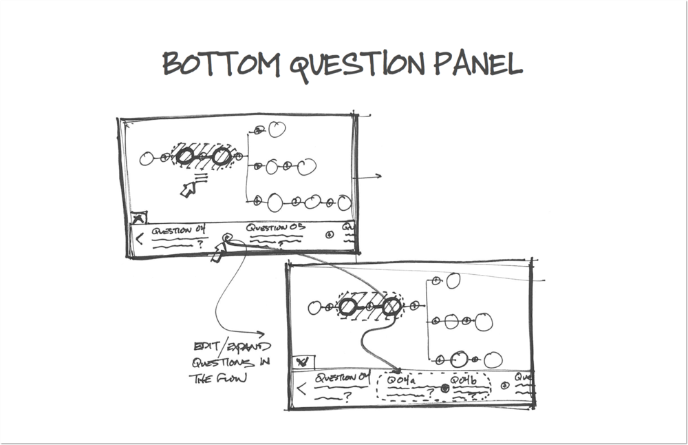 Questions Panel at the Bottom.png