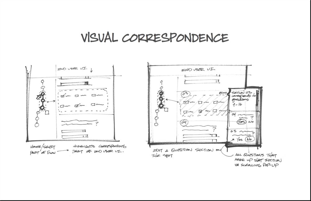 Visual Correspondence 2.png