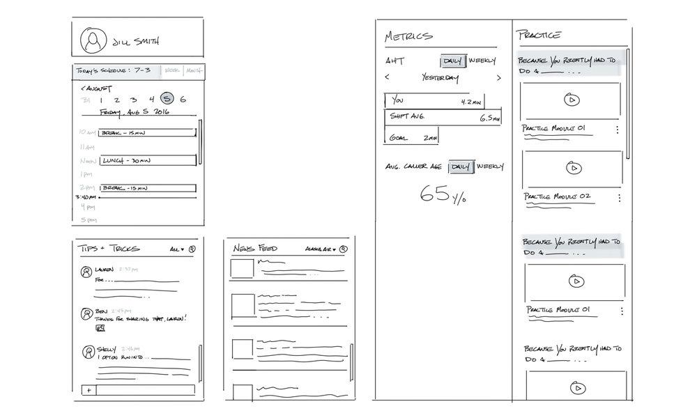 Dashboard-Sketch-01.jpg