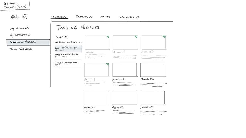 Training Modules Sketch 01.jpg