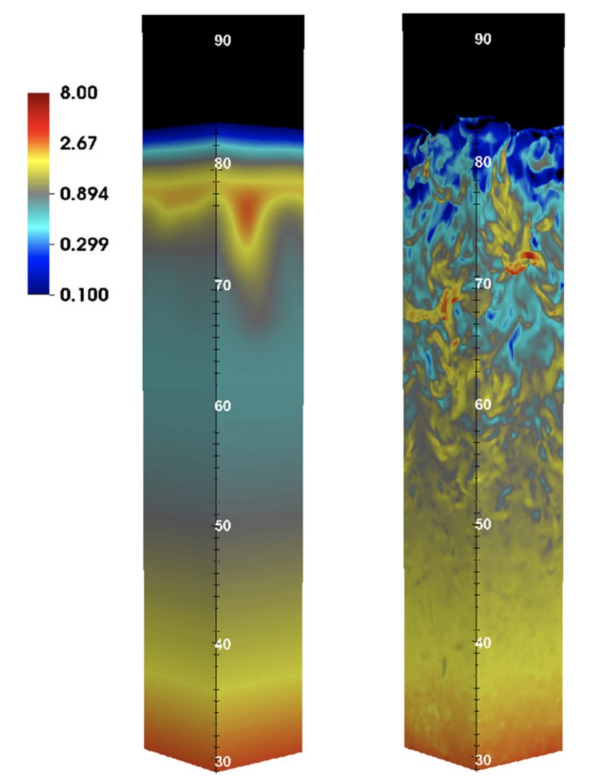 Local Radiation Hydrodynamic Simulations of Massive Star Envelopes at the Iron Opacity Peak