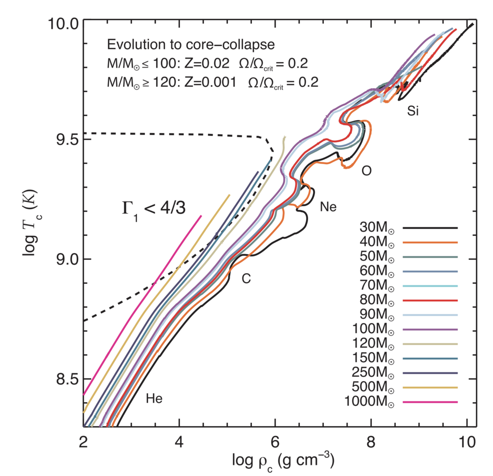 Modules for Experiments in Stellar Astrophysics (MESA): Planets, Oscillations, Rotation, and Massive Stars