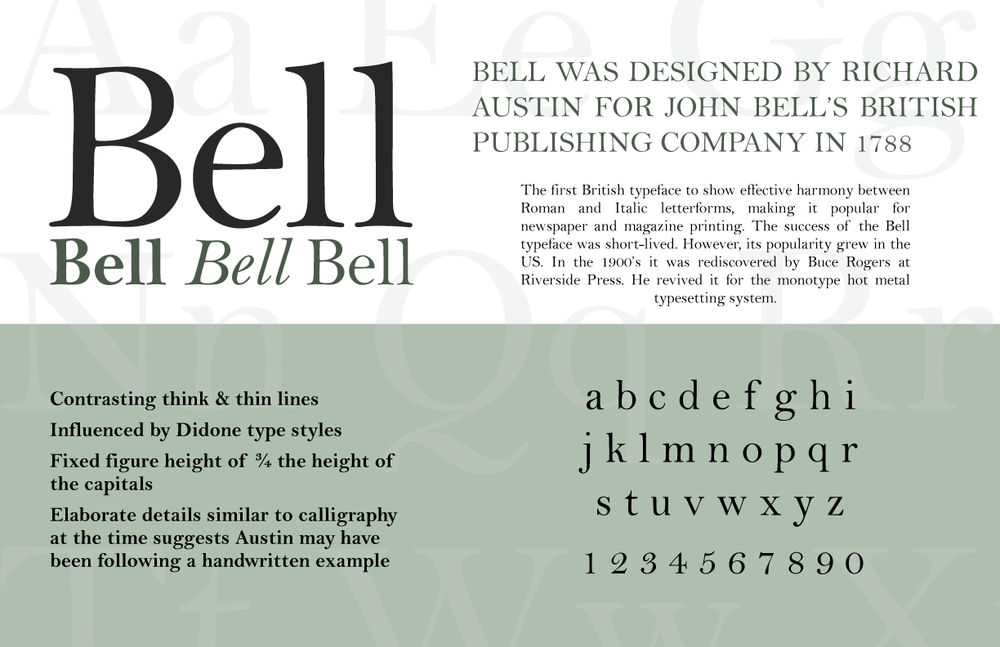bell-typography-poster.png