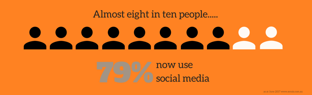 social media stat.png