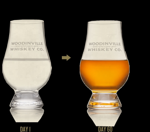 Woodinville Whiskey Company. Age your own whiskey kit. $149.99 for a two pack.