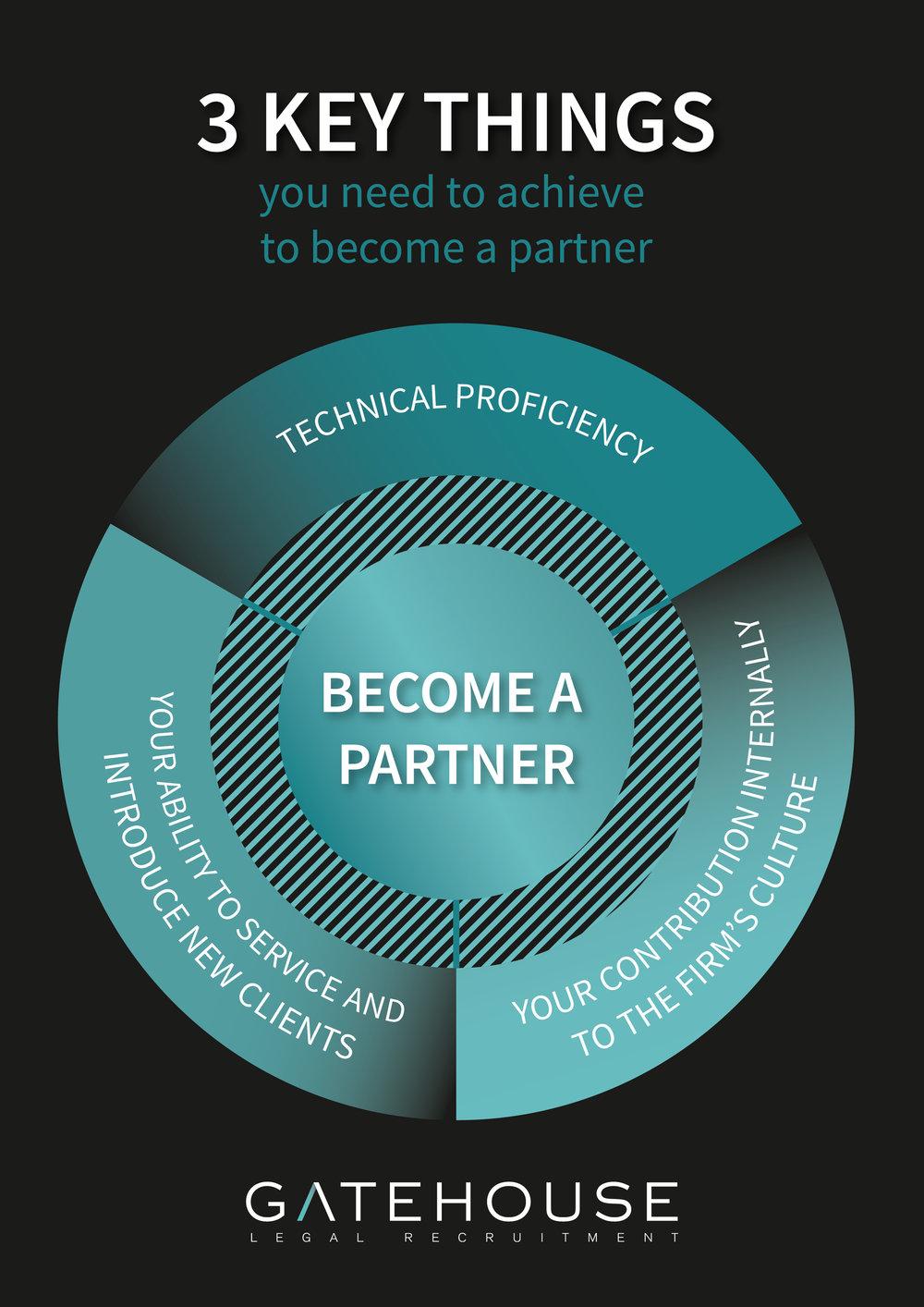 Infograph Partner-02.jpg