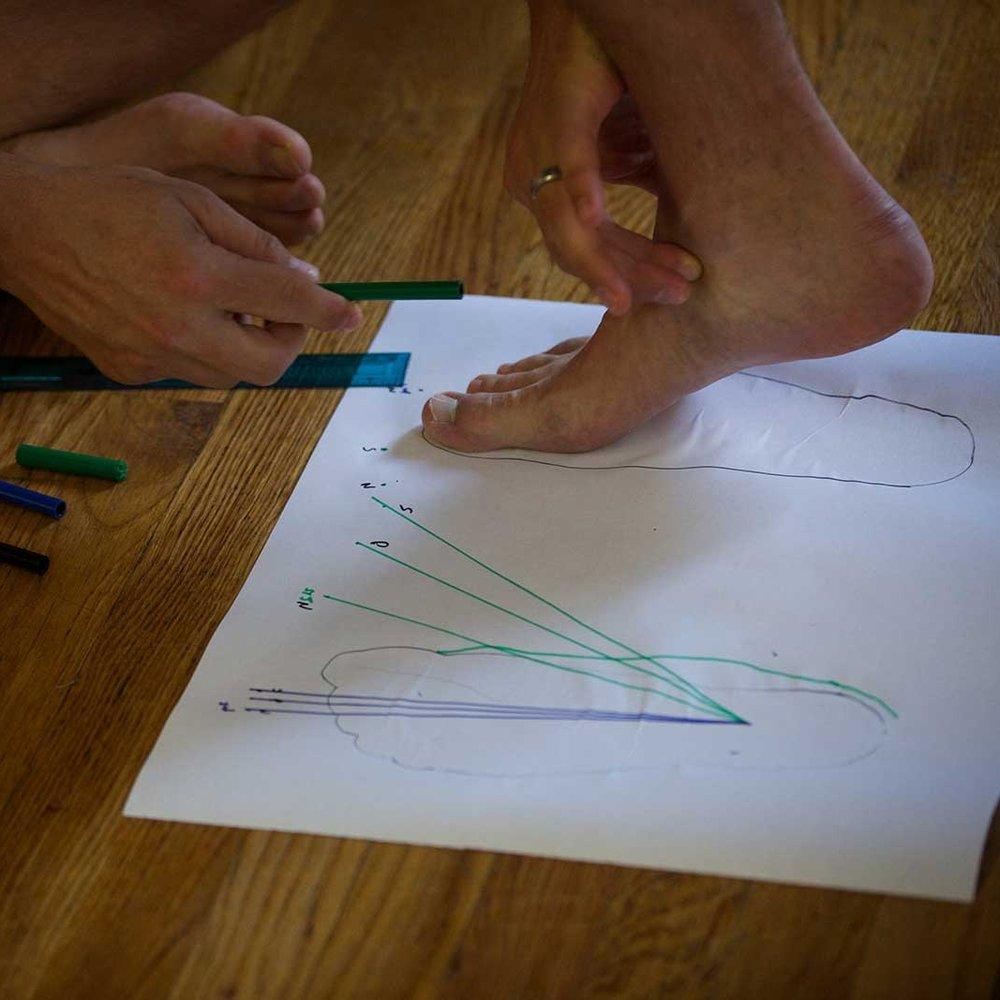 Poor man's foot scan Anatomy in Motion
