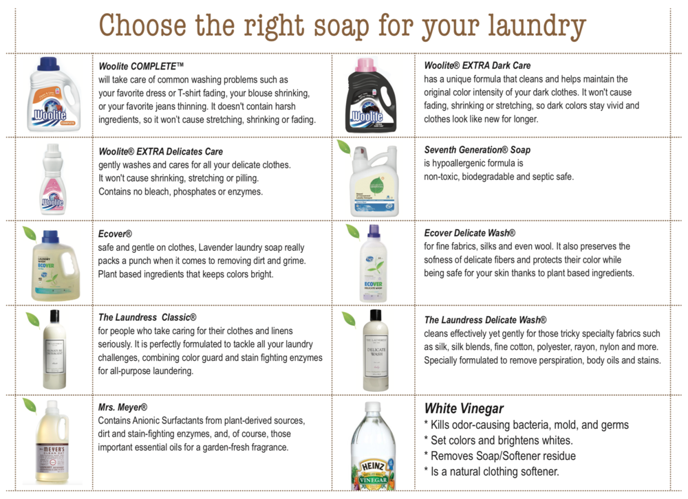 Choose the right soap for your laundry in New York City nyc