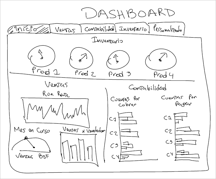 uber-dashboard-wireframe.png