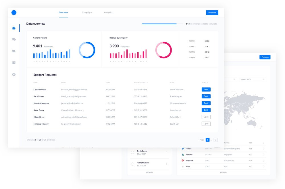 SaaS Dashboard UI Kit.jpg