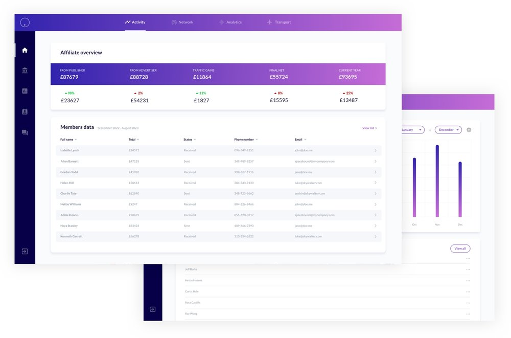 Web App Dashboard UI Kit.jpg