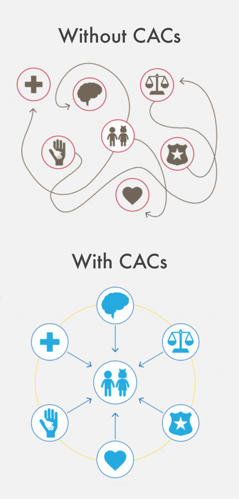 CAC_Infograph-01.png