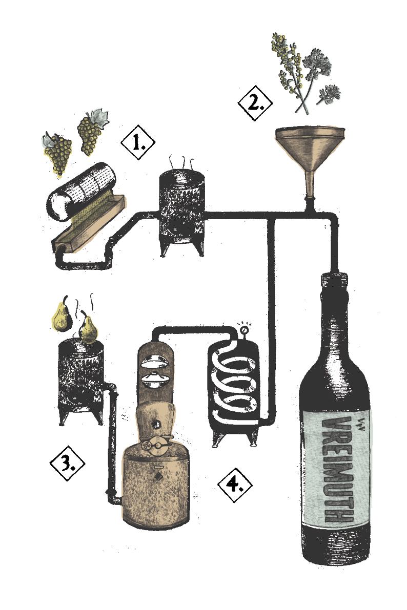 180517_freihof_distillerscut_infografikmobile_transparent.png