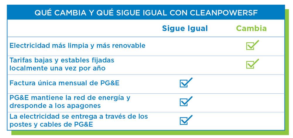 Spanish_chart.jpg