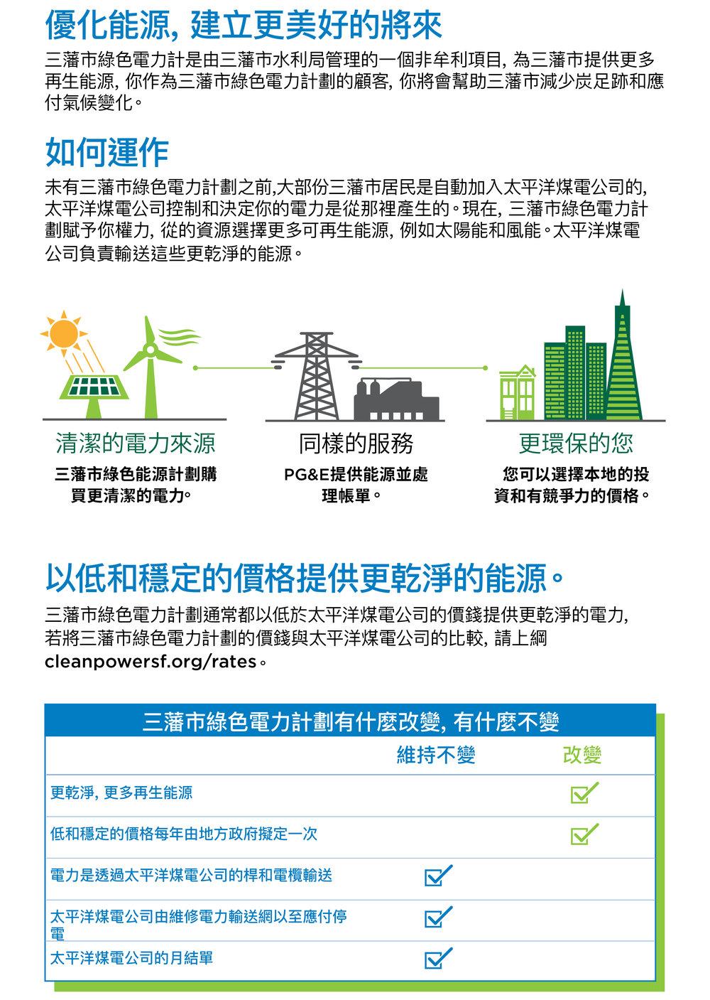 CPSF_Brochure_CN_III_pb_103018_v05 for web2.jpg