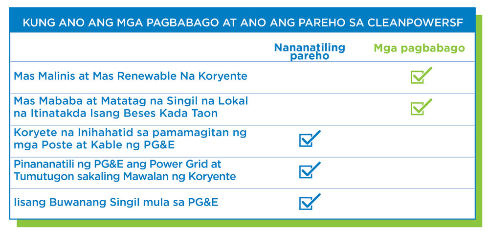 Philipino_chart.jpg
