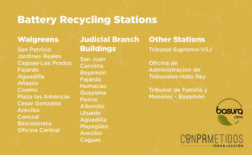 BasuraCero battery recycling locations.png