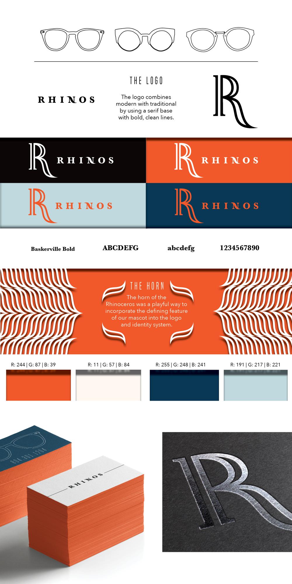 rhinostyleguide.png