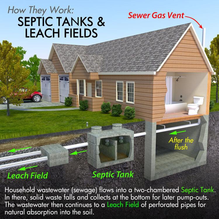 septic_tank.jpeg