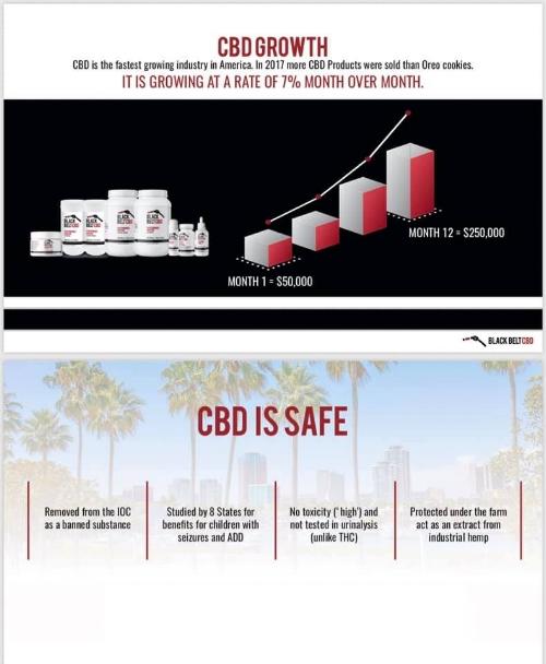 CBD graphic.jpg