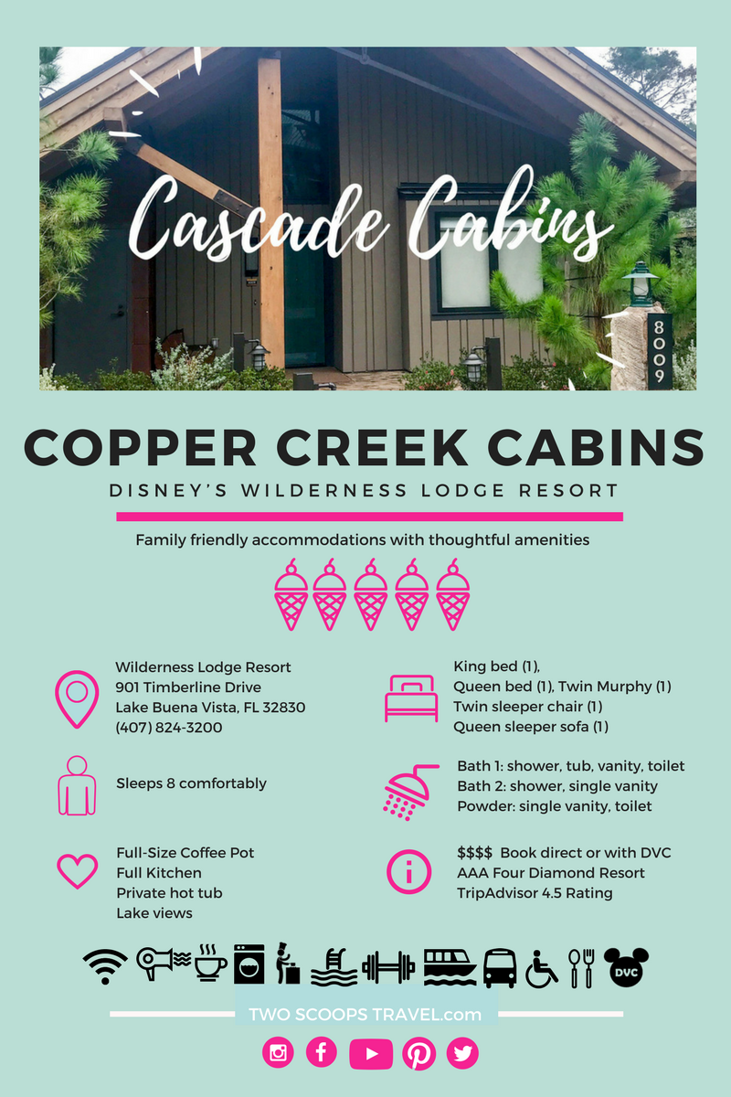 Two-Scoops-Travel-review-Copper Creek-Cabins.png
