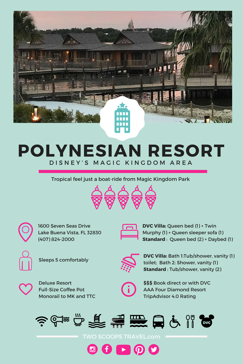 Two Scoops Travel's Review of Disney's Polynesian Resort