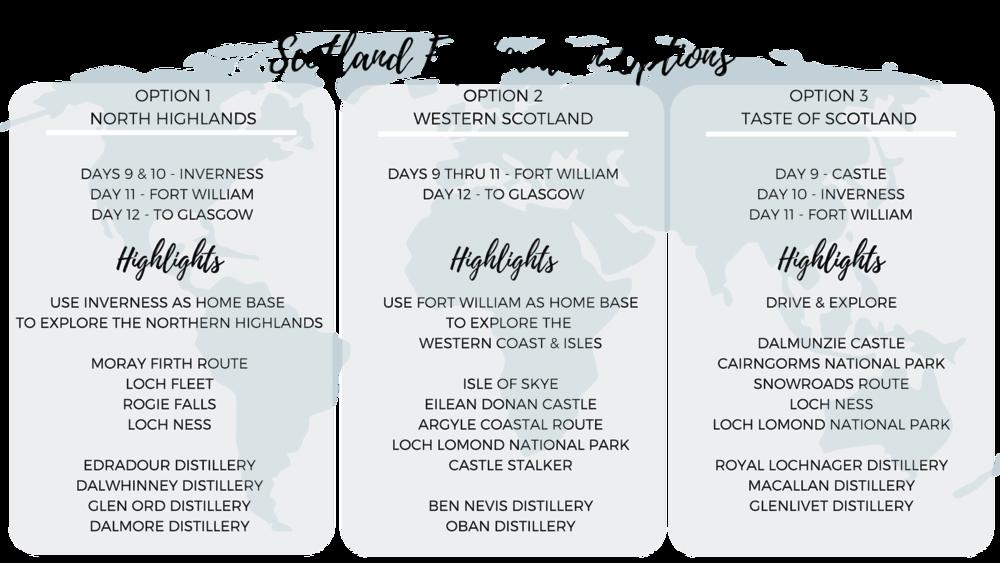 Watson - Scotland Options (1).png