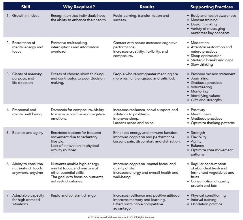 skills-chart.png
