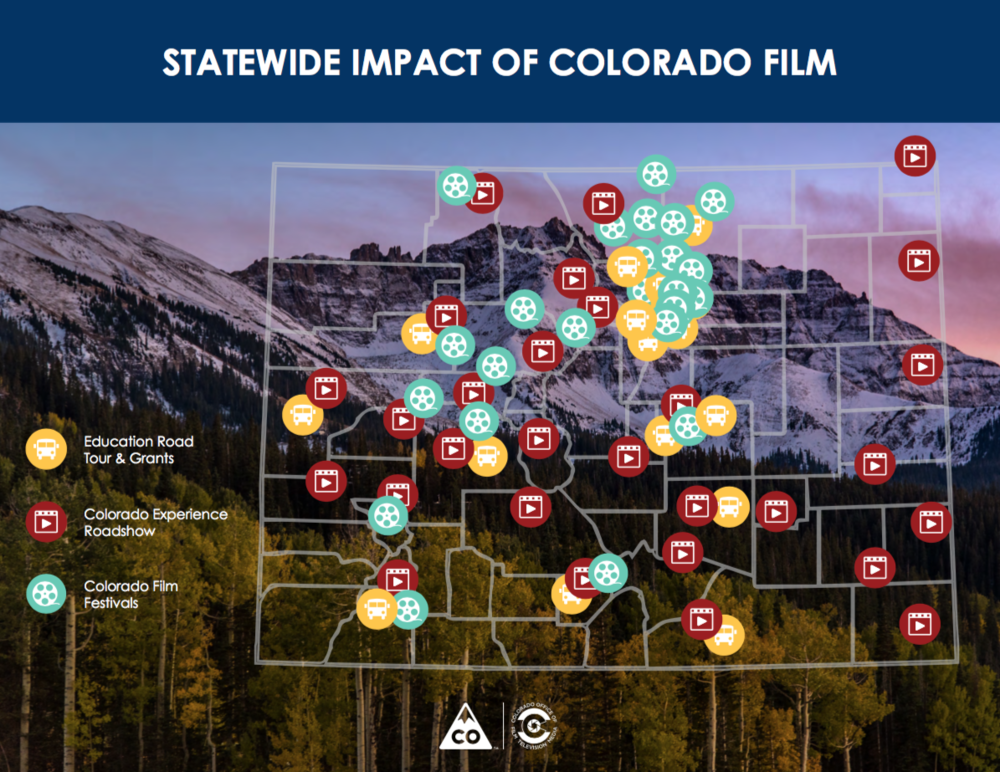 Statewide Impact of Colorado Film