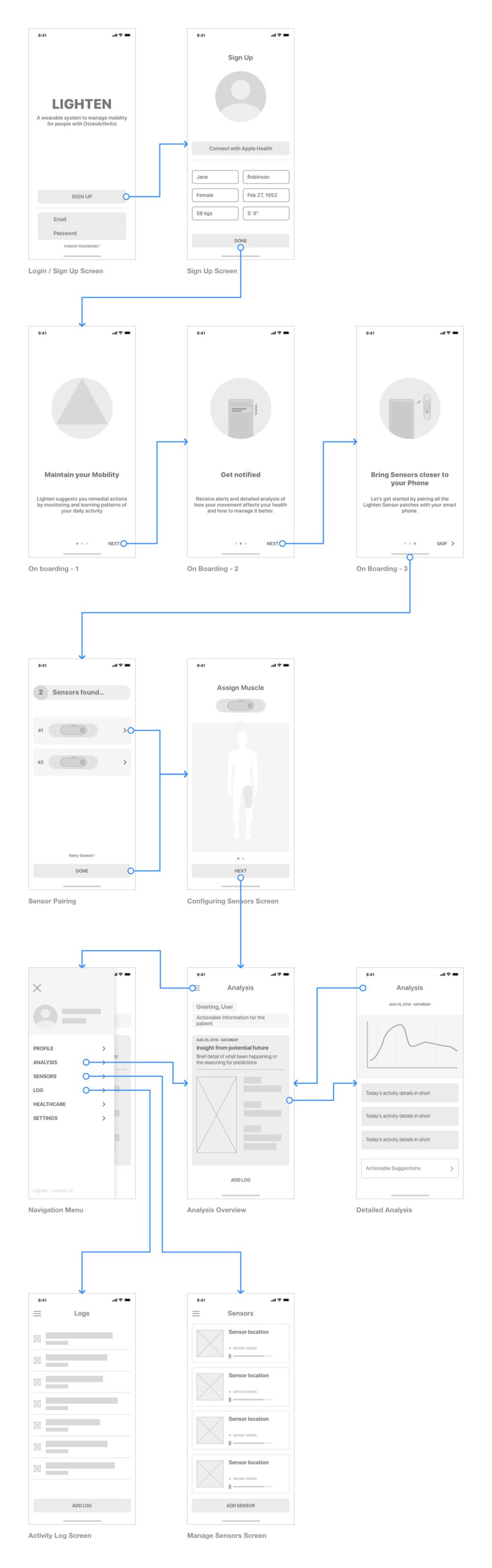 app-overflow.png