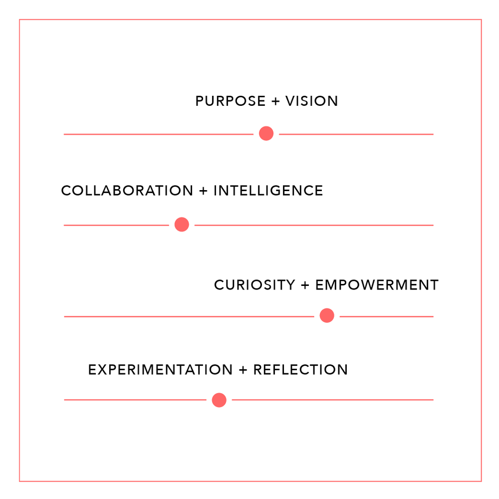 Scan the landscape - After interviews, observation, and workshops with your team members, we score your organization's strategic design mindsets and skillsets based on eight key qualities.Learn more about the strategic design qualities here >
