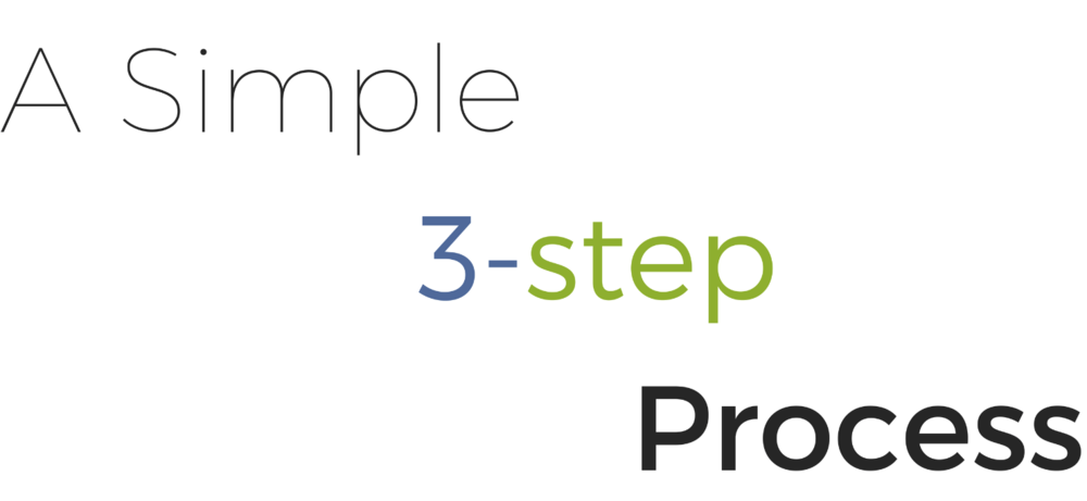 simple 3 step process.PNG