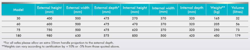 Measurements Commercial Grade 1.PNG