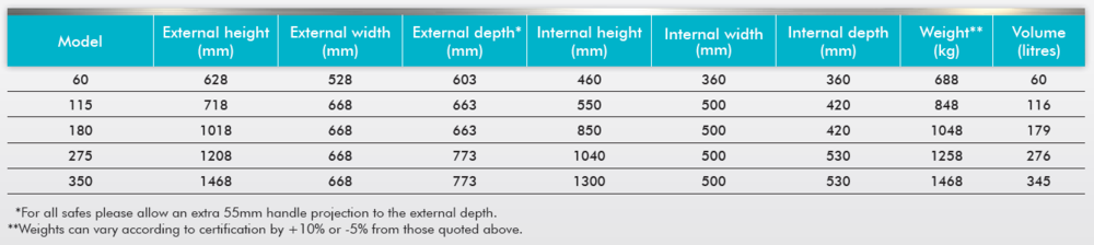 Measurements Commercial Grade 5.PNG