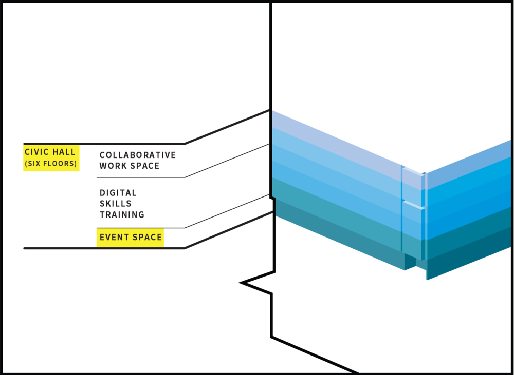 civichall_eventspace@2x.png