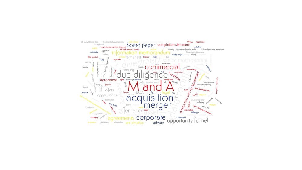 A word cloud emphesizing Salève Energy Partner's expertise in mergers, acquisitions and divestments