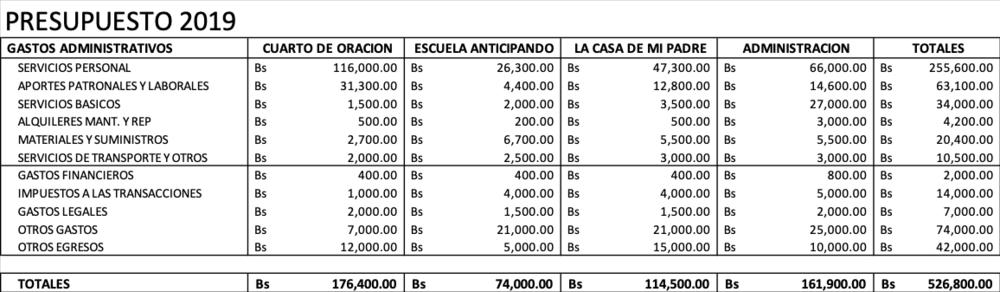 presupuesto 2019.png