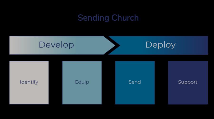 Keelan- Sending Church Defined.png