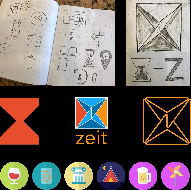 Zeit Logos
