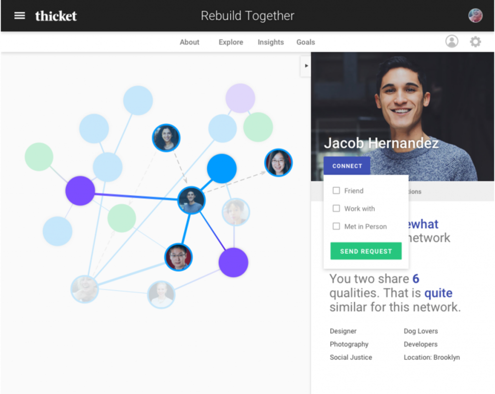 A preview of one of Thicket's new tools for visualizing thick data; specifically, the relationships between collaborating partners.