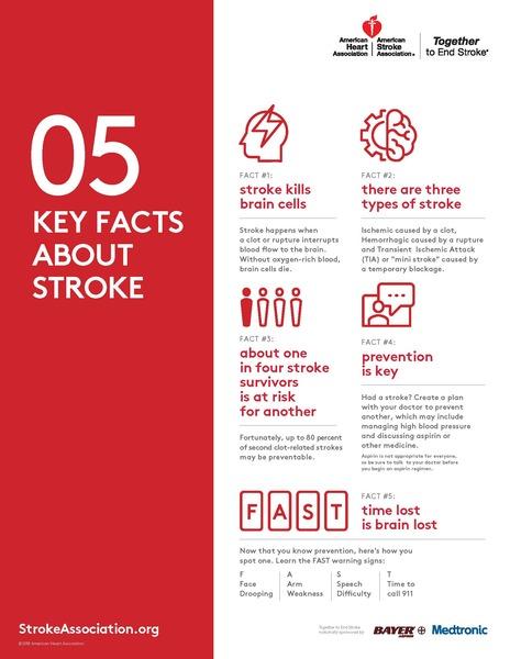 Family-Stroke Infographic.jpg