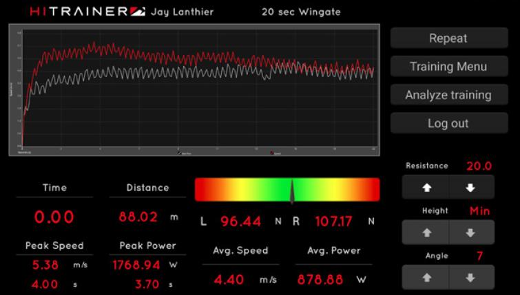 Sprints / Wingates - Mesurer de façon constante et précise les temps de sprint est le moyen le plus rapide d'accroître la vitesse et la puissance. Choisissez une distance et commencez à courir. Le chronomètre démarre quand le tapis se met en route. Passer facilement du mode sled à over speed offre une polyvalence illimitée. Des tests multiples de wind gates permettent d'identifier les déséquilibres et la possibilité de blessures et d'établir un programme d'entraînement individualisé.