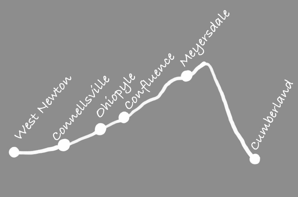 GAP-incline.jpg