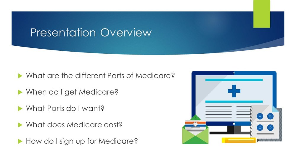 different parts of medicare