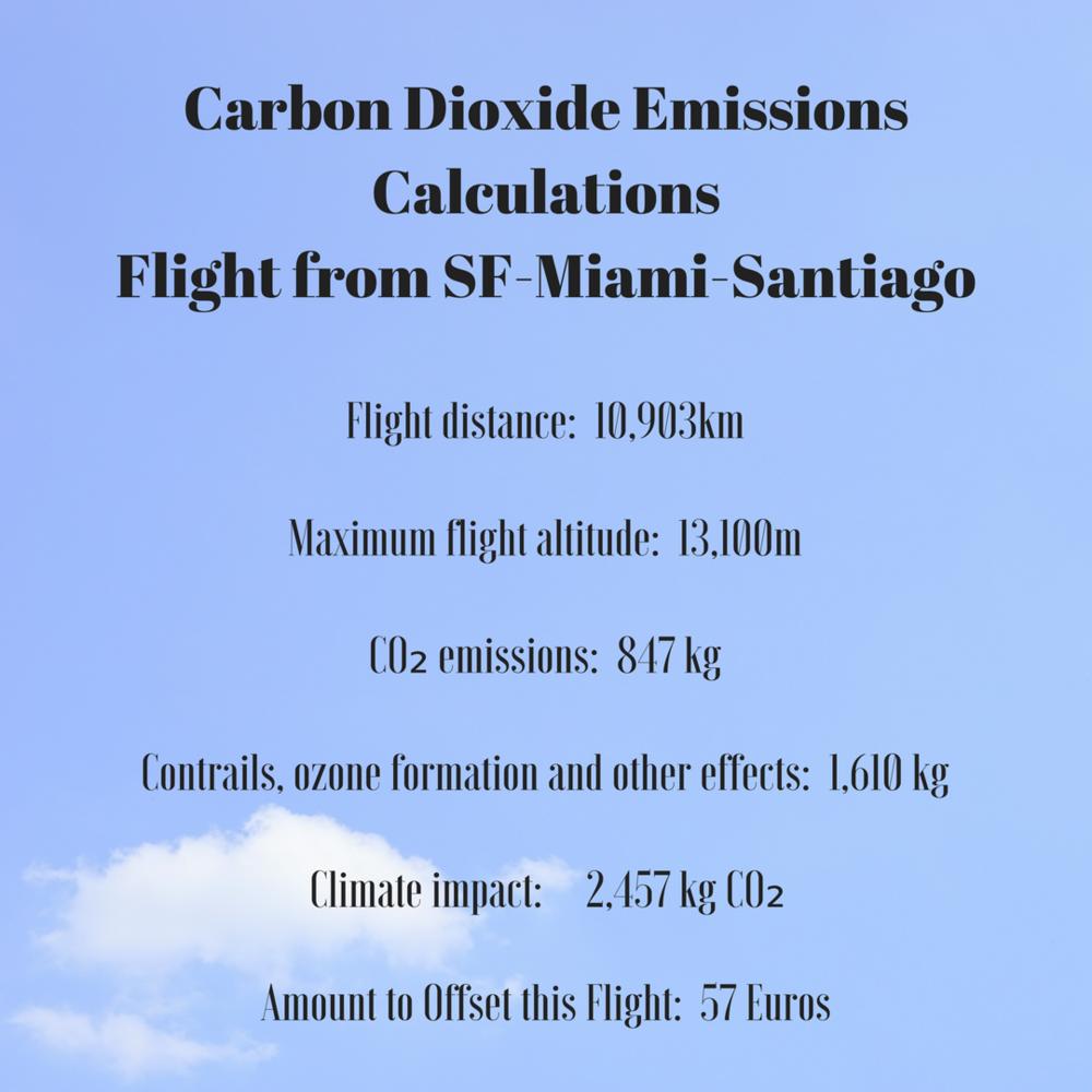 CO2 CalculationsSF-Miami-Santiago.png