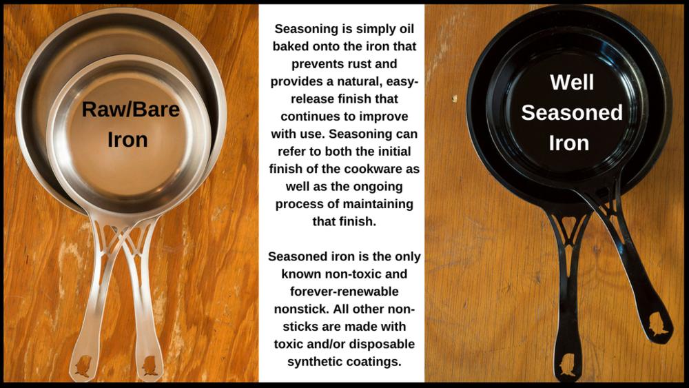 Seasoning IMage.png