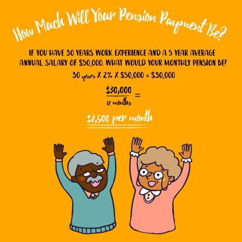 PensionPayment.jpg