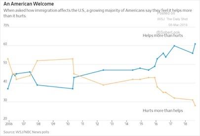 immigration chart.jpg